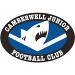 Applications invited: Sharks Club Manager (paid position)